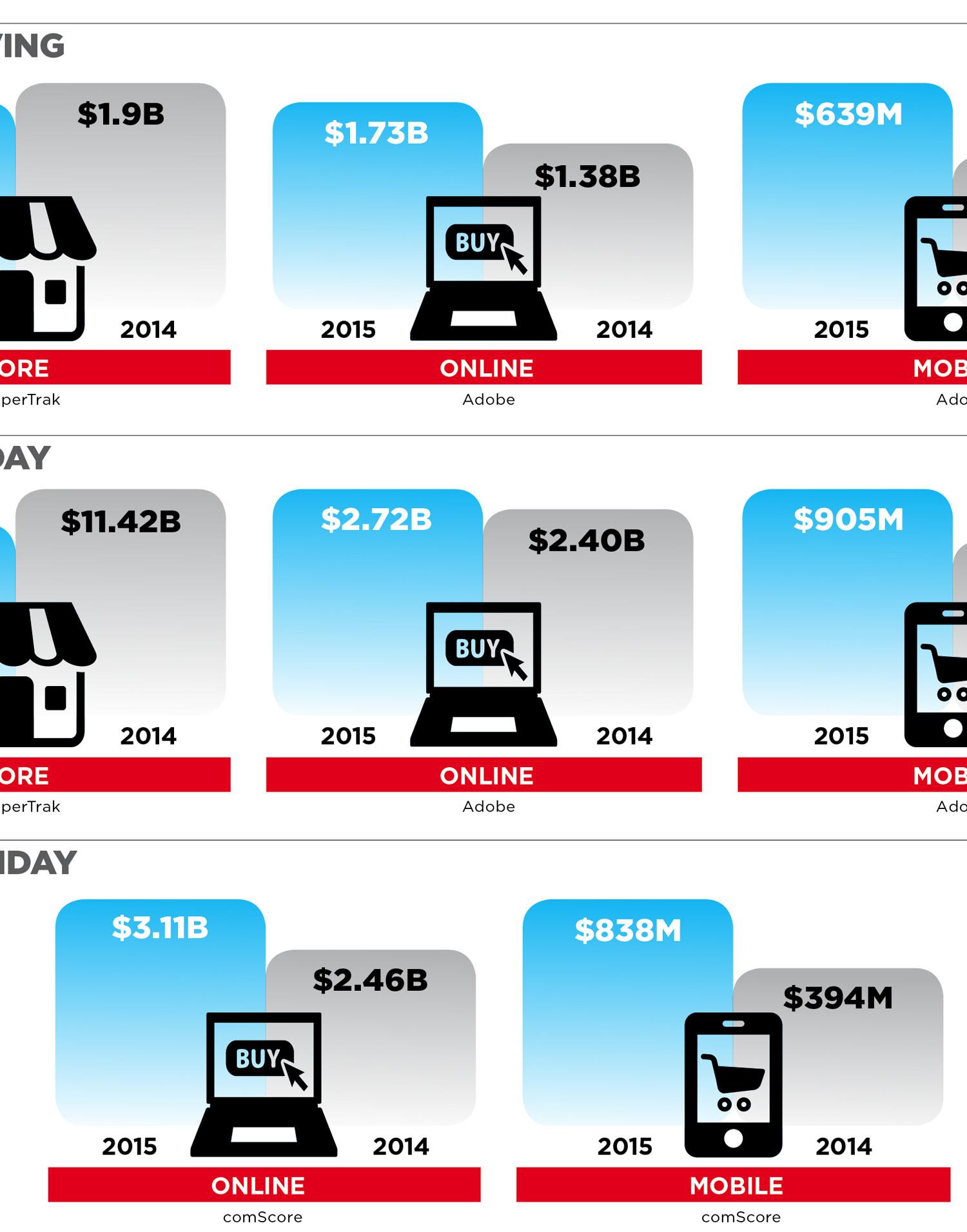 TR_Winter16_retailnumbers_chart