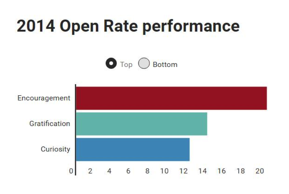 2014OpenRate1