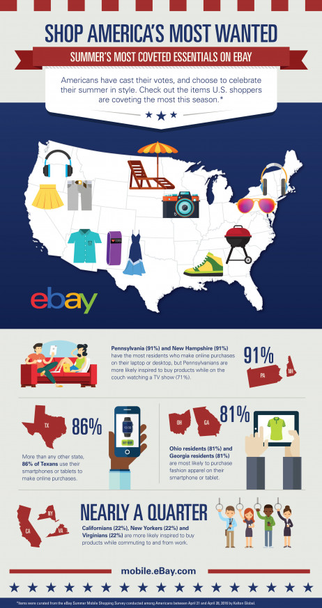 2600996_eBay_Choice_Infographic_062016