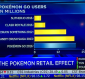Pokémon Go … and Retail's Big Moment to Come