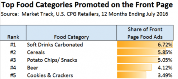 FrontPageFoodCategories