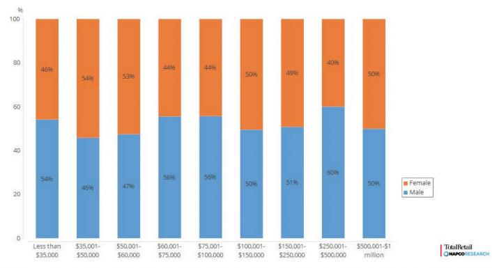 tr-2016-salary-benchmark-report_tm-1