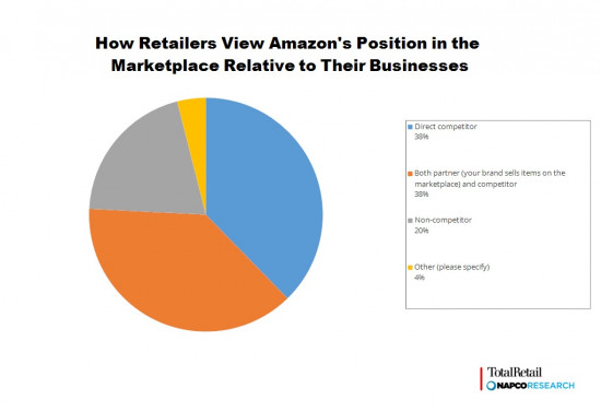 amazon-research-report-chart1