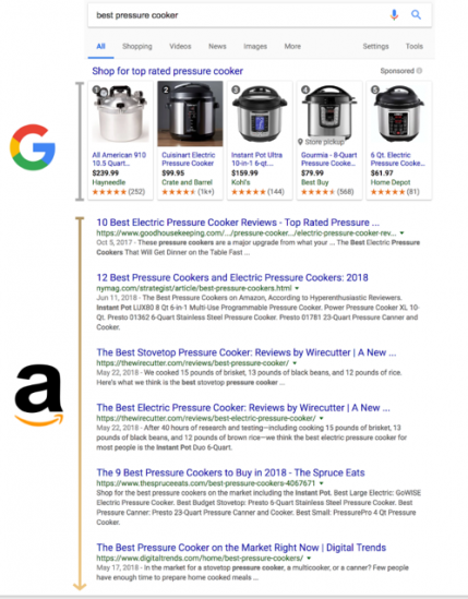 best pressure cooker search results