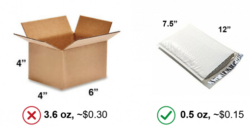 Switching from cardboard boxes to bubble mailers can reduce package size and weight.