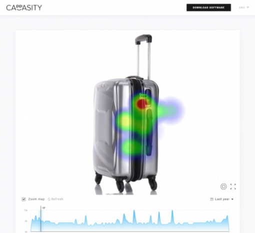 Cappasity.AI analyzed bags and briefcases of various styles and sizes