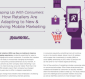 Keeping Up With the Consumer: New Study Reveals Retailers' Hits and Misses In Mobile Marketing