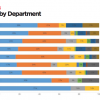 salary survey salary by department
