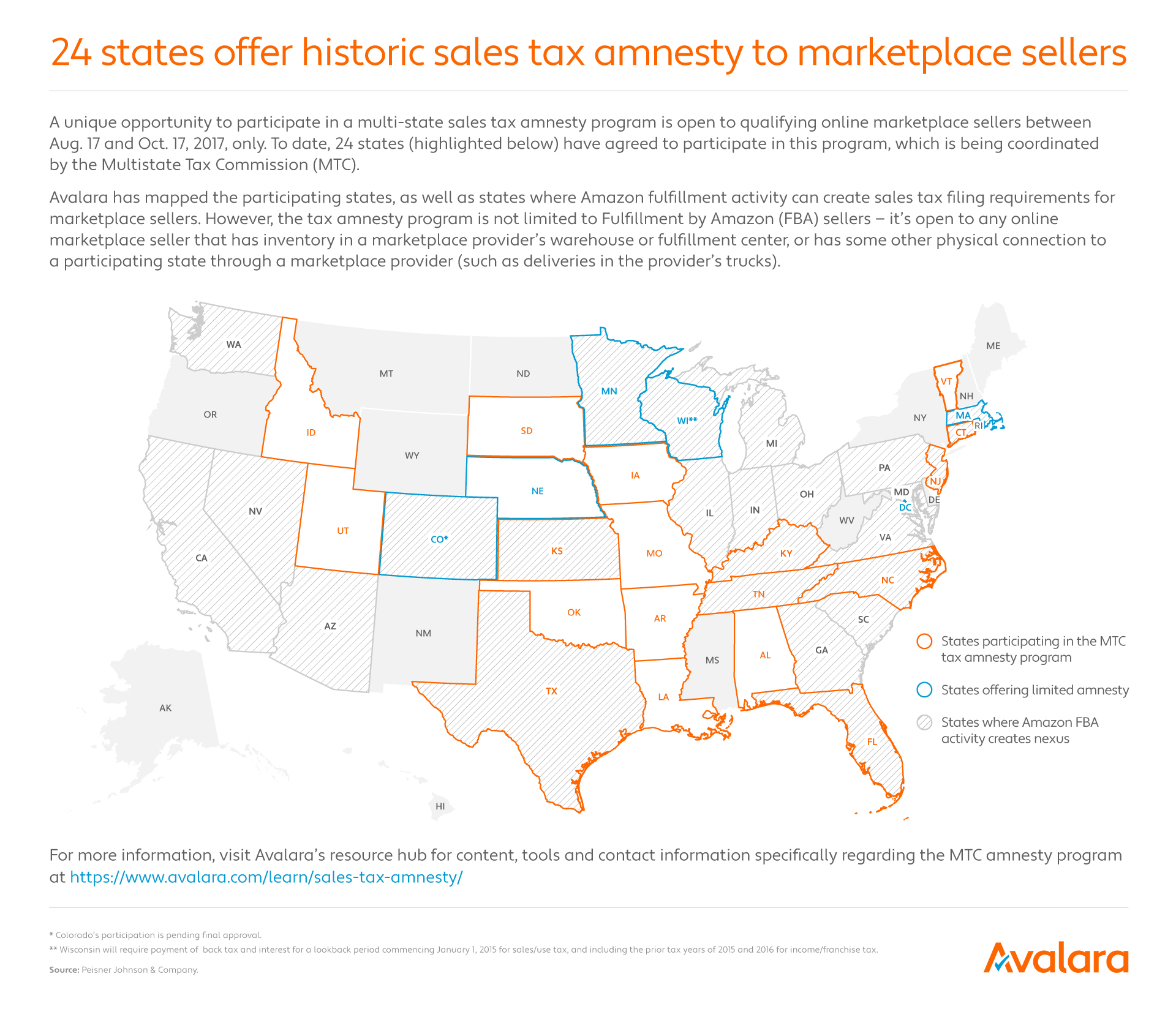 Sales Tax By State Map 2015.Amazon Fba Sellers Can Avoid Paying Back Sales Taxes Starting Today